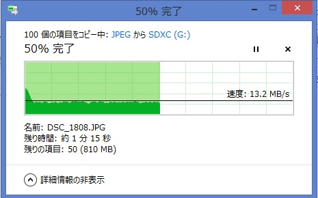 並行輸入SDカード-速度