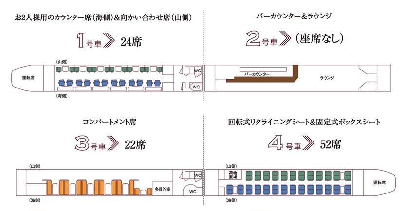 IZU CRAILE-車両編成