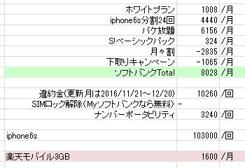 携帯料金計算の前提条件
