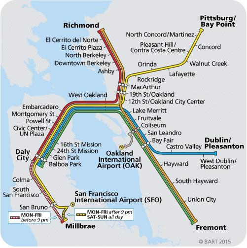 バート路線図