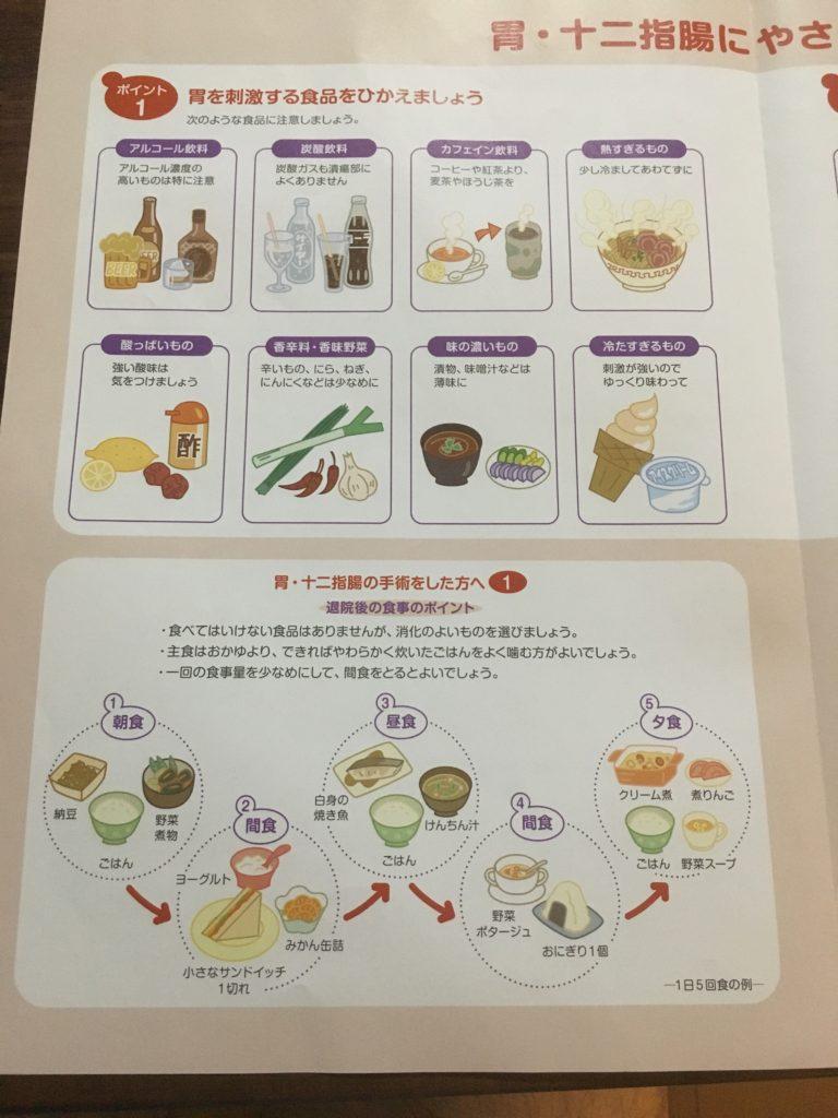 胃を刺激する食品を控える
