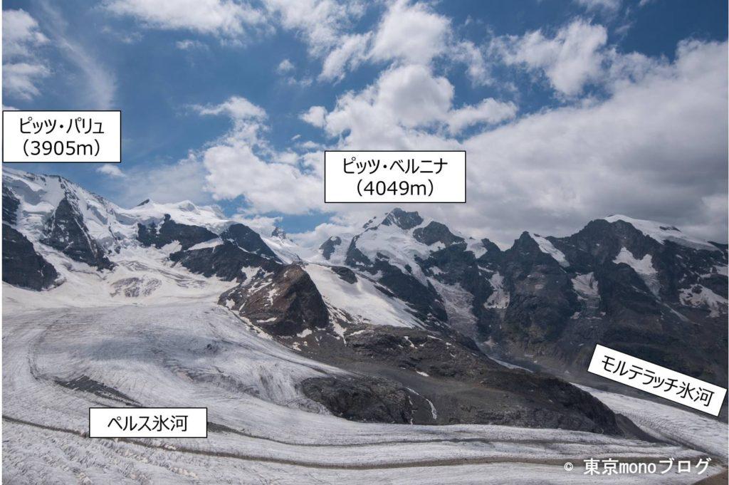 ディアヴォレッツァ展望台の名峰と氷河の名称